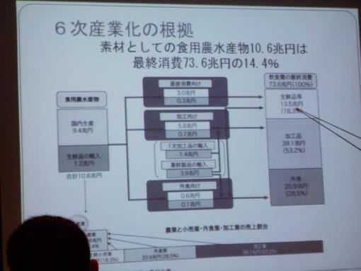 20111101_午後の講義