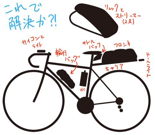 自転車完成予想図