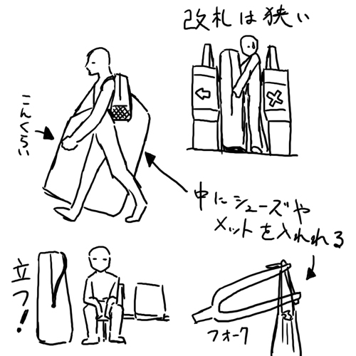 ロード320図