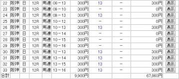 2013 3 3 阪神最終2