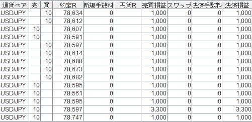 20110714売買明細