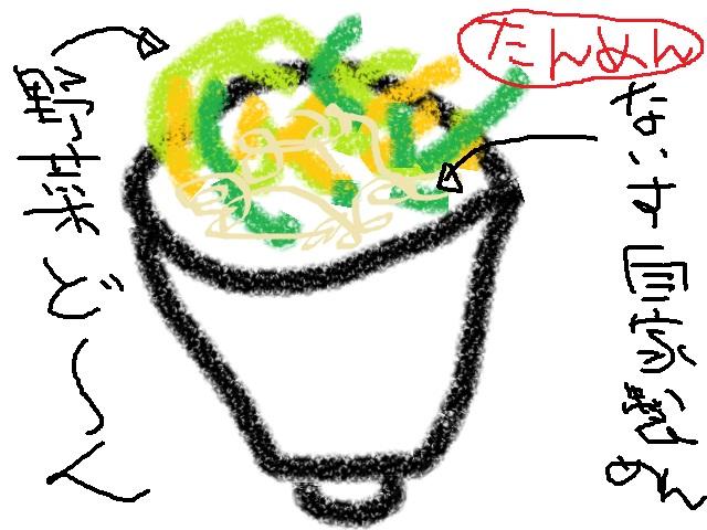 お絵かき湯麺