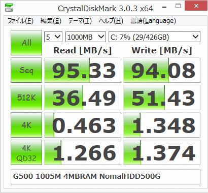 G500 通常HDD 初Bench