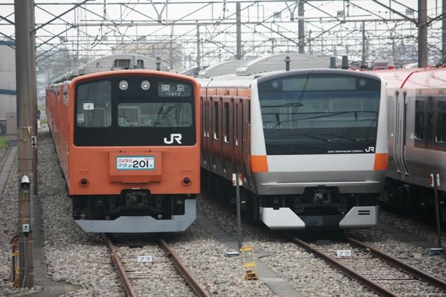 201系 E233系