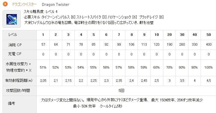 DT翻訳.jpg