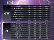 12月24日(土) EW vs cent;f