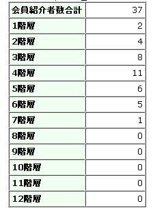会員画面_2010-05-29