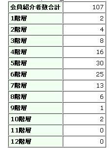 会員画面_2010-06-19