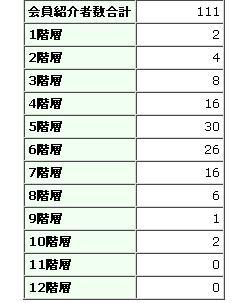 会員画面_2010-06-30