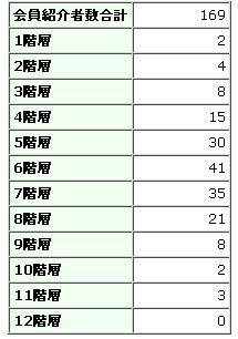 会員画面_2010-07-02