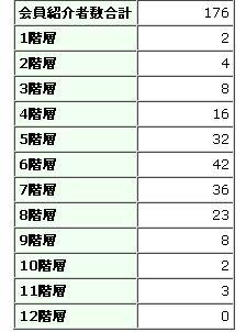 会員画面_2010-07-31