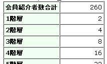 会員画面_2010-09-02
