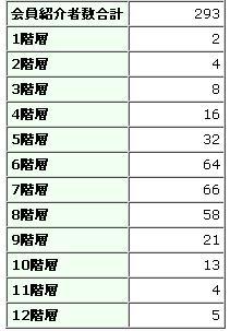 会員画面_2010-09-03