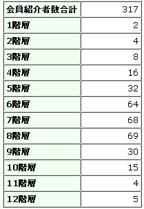 会員画面_2010-10-04