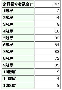会員画面_2010-10-31