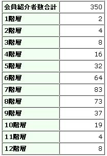 会員画面_2010-11-02