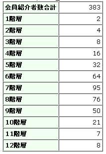 会員画面_2010-11-05