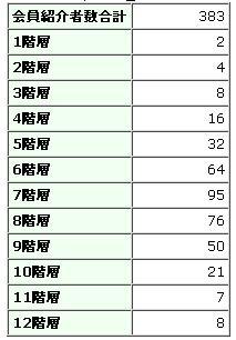 会員画面_2010-11-30