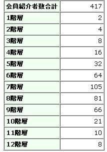 会員画面_2010-12-04