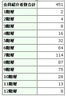 会員画面_2011-01-05