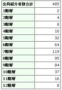 会員画面_2011-02-04