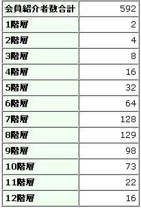 会員画面_2011-06-04