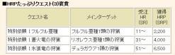 たっぷり(3)