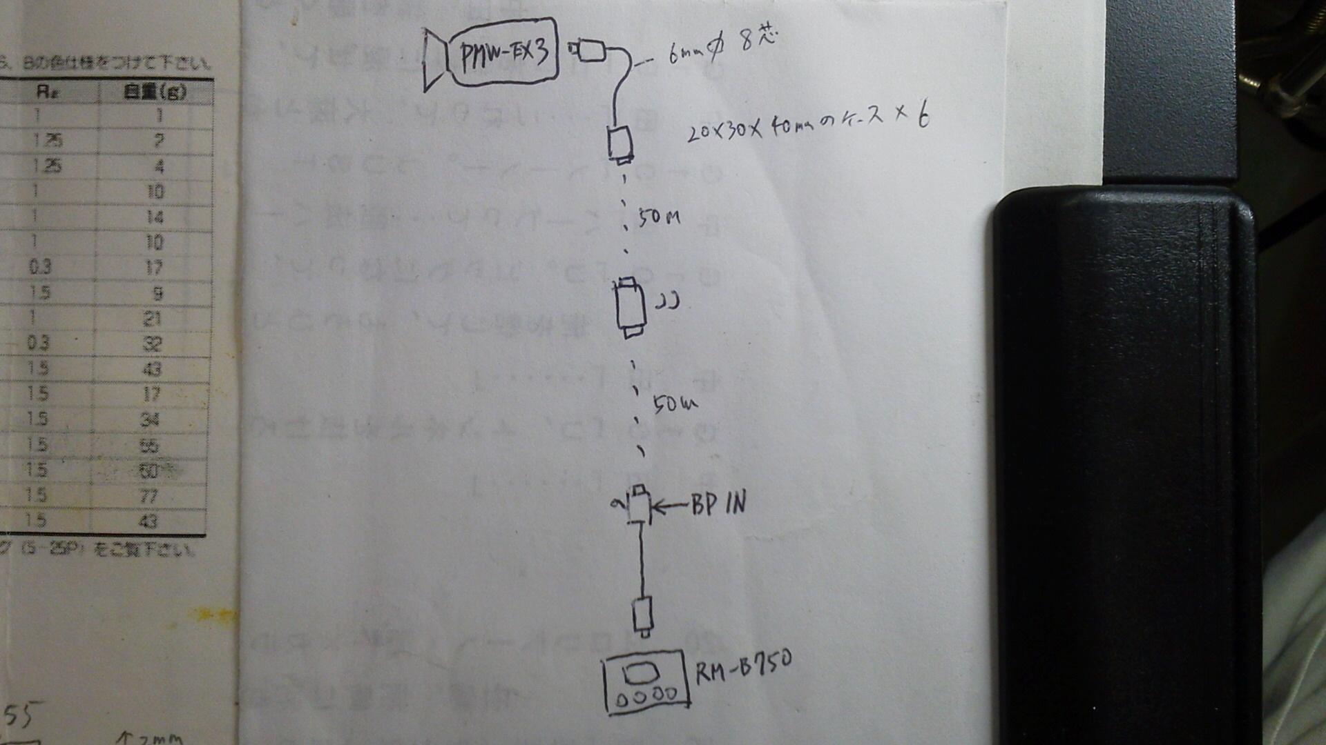 製作品概念図