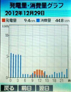 12-29hatuden-syouhi.jpg