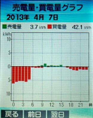 2013-04-08baikai.jpg