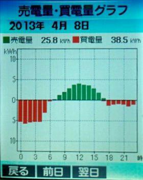 2013-04-09baikai.jpg