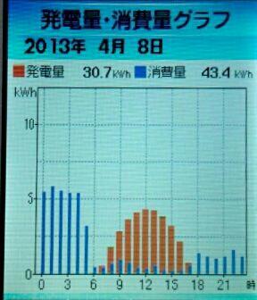 2013-04-09hatuden-syouhi.jpg
