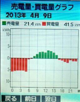 2013-04-9baikai.jpg