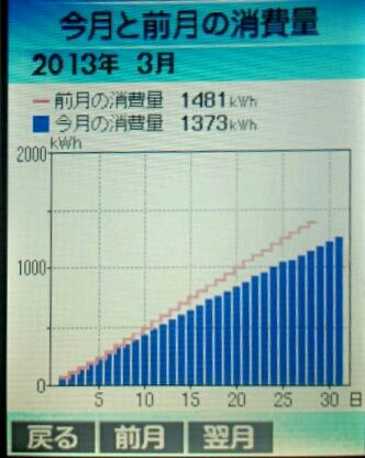 2013-2-3gatu-hikaku.jpg