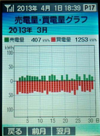 2013-3gatu-baikai.jpg