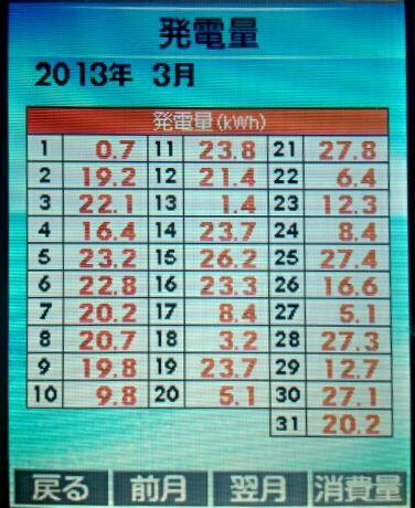 2013-3gatu-higoto-hatudenryou.jpg