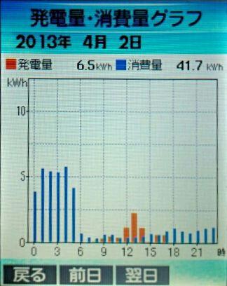2013-4-2-hatuden-syouhi.jpg