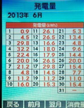 2313-7-higoto-hatuden.jpg