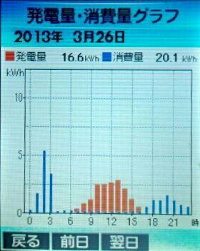 3-26hatuden-syouhi.jpg