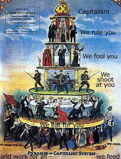 Capitalist_Pyramid1.jpg