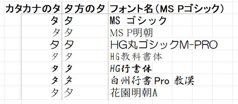 2013060202 WindowsFont