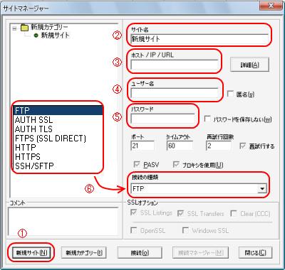 Core FTP サイトマネージャー