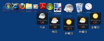 Weather Docklet(天気予報)地域コード認識