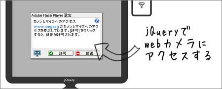 jQueryでwebカメラにアクセス