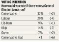 UK-election-poll-IPSOS-MORI-12-Nov.jpg