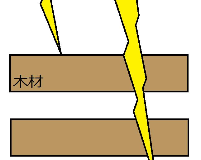 雷の検証-4