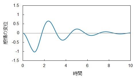 graph002_20130808180637bb8.jpg
