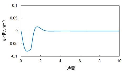 graph003.jpg