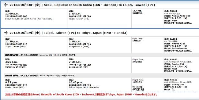 ソウル→台北→杭州→大阪→東京