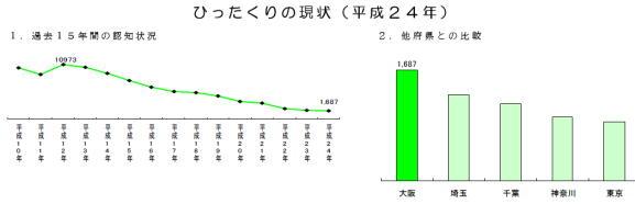 2012-hittakuri-01